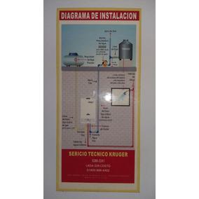 Boiler Calentador De Agua Marca Kruger Mod. 2316 Para Gas Lp