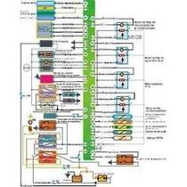 Esquema Eletrico Automotivo Autocar