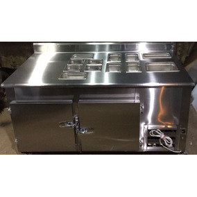 Fabrica De Mesas - Cocina - Mercado Libre Ecuador
