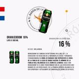 Cerveza Importada Oranjeboom 16% Lata X 500 Ml - Holanda