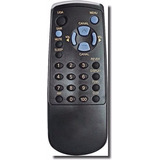 Controle Kit C/02 Dvd Philips Etv Sharp 20st57/c29st54/c1453