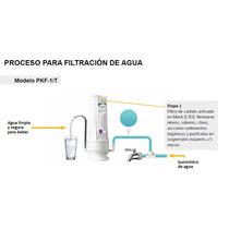 Filtración Punto De Uso 0.5 Gpm 1 Etapa 5 Micras Hgm