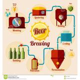 Curso Cerveja Artesanal + Beersmith 2.2 + Beersmith 2 Mobile