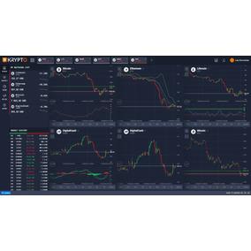Script Trading, Dados Avançados, Análise De Mercado E Etc..