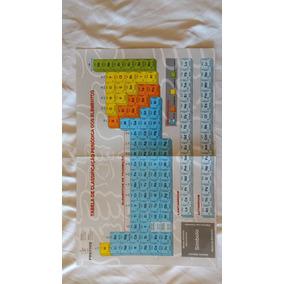 Tabela Periódica Da Positivo .