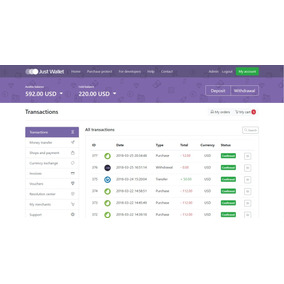 Wallet - Gateway De Pagamento On-line