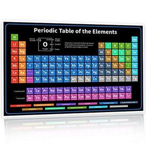 Lamina tabla periodica elementos quimicos poster 70cmx50cm en 2018 the periodic table of elements pster de qumica para urtaz Images