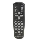 Controle Remoto Tv Rca / Ge Serve P/ Todos Modelos Rca E Ge