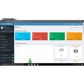Proteção, Antivírus E Firewall Para Sites, Blogs E Lojas