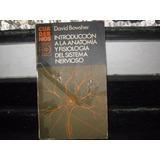 Int, A La Anatomía Y Fisiología, Sist. Nervioso