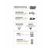 Autoestereo Dvd/vcd/cd/ Mp4/mp3/usb/sd/radio/tv/bluethooth..