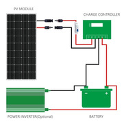 Kit Panel Solar 100 Watts, Sist. Con Bateria - 15 Kwh - 100w