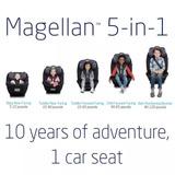 Autoasiento 5 En 1 Maxicosi Magellan Msi
