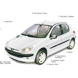 Despiece Peugeot 206, Manual En Castellano