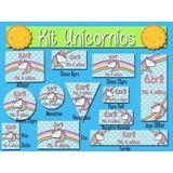 Kit Imprimible Golosinas Unicornios