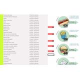 Planilha Do Excel: Calculadora Nutricional