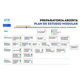 Guías Nuples 22 Exámenes Respuestas Preparatoria Abierta.