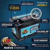 Batería 12x75 Ah Emp - Libre Mantenimiento 18 Meses Garantía
