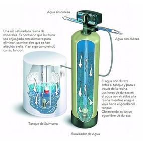 Suavizador Agua Elimina Sarro/dureza Del Agua, Valvula Reloj