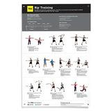 Trx Training - Rip Training Entrenamiento Póster, Guía De...