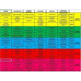 Planeaciones Multigrado Y Recursos Didácticos