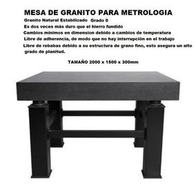 Mesa de granito metrologia en mercado libre m xico for Precio mesada granito