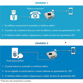 Porteiro Interfone Coletivo Sem Fio Gsm Celular 100 Casa/apt
