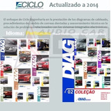 Ciclo 2011-2014 Software Diagramas Electricos Automotriz