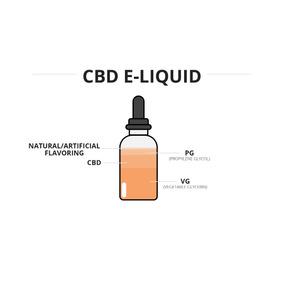 Vap-wax-liquid Para Vaporizador Electronico Cannabis Aroma