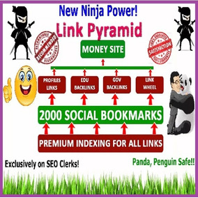 Comprar Backlinks Seo Ninja Piramide Hv Seo Backlinks P/blog