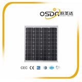 Panel Solar 80w Monocristalino Alta Eficiencia!!!