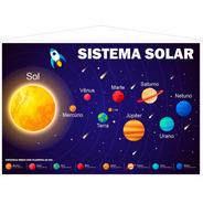 Banner Sistema Solar - Tamanho 1,2m X 80cm