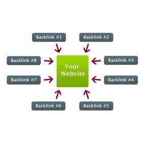 500 Backlinks Seo De Qualidade Para Seu Site Blog
