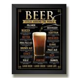 Quadro Cervejas Do Mundo Pub Beer Decor Sala Poster Moldura