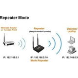 Repetidor Universal Wifi Xtender 300 Wireless N Nexxt 2 Ant