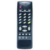 Controle Remoto Samsung 14 E 20 / 29 E 34