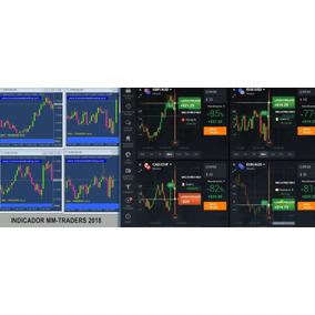 Opções Binárias - Indicador Mm-traders 2018