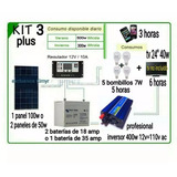 Energia Electrica Gratis Kit Planta Solar Tv Panel Inversor