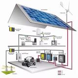Proyectos Generadores Energias Solar Eolica Termica Energia