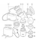 Repuestos Extractor Avent Comfort 5 Partes 2,3,4,5,13