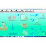 Sistema Almacén Inventarios Kardex Java Mysql Microempresas