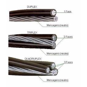 Fio De Aluminio Duplo 16 Milimetros Com 140 Metros