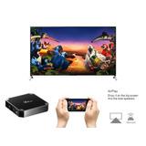 Tv Box X96 Mini 1g/8g + 1 Año Iptv Ultraplay (no Megaplay)