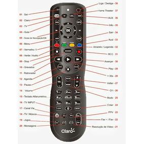 Controle Original Para Claro Hd / Via Embratel Com Clonador