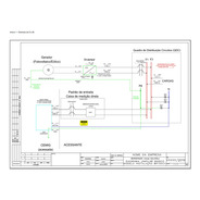 Modelo Projeto - Homologação De Energia Fotovoltaica Atual