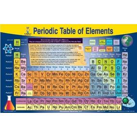 Tabla periodica de los elementos en mercado libre mxico tabla peridica de los elementos mantel revisado de enero urtaz Choice Image