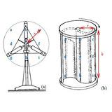 Projeto Aerogerador Gerador Eólico - Passo A Passo