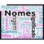Origem E Significado Dos Nomes