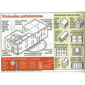 Curso De Construccion Casas Antisismicas Metodo Japones!!