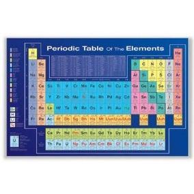 tabla peridica de los elementos impresin del cartel educa